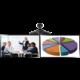 Grandstream GVC3202 Videokonferenčný systém