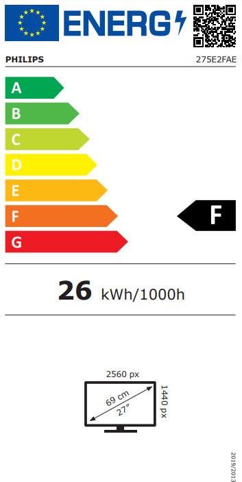 Energetický štítek F