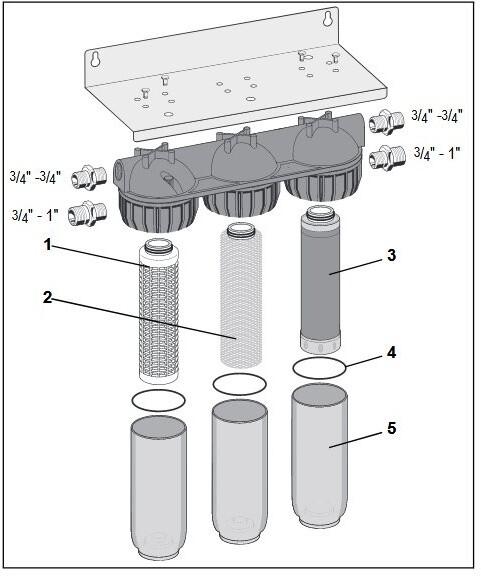 Honeywell těsnící kroužky pro filtr FF60, sada 3 ks