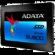 Recenze: ADATA Ultimate SU800 – levně a rychle