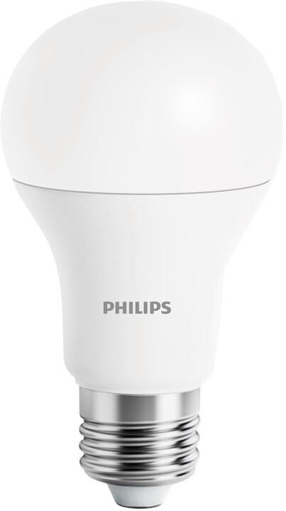 Xiaomi by Philips Wi-Fi bulb, White