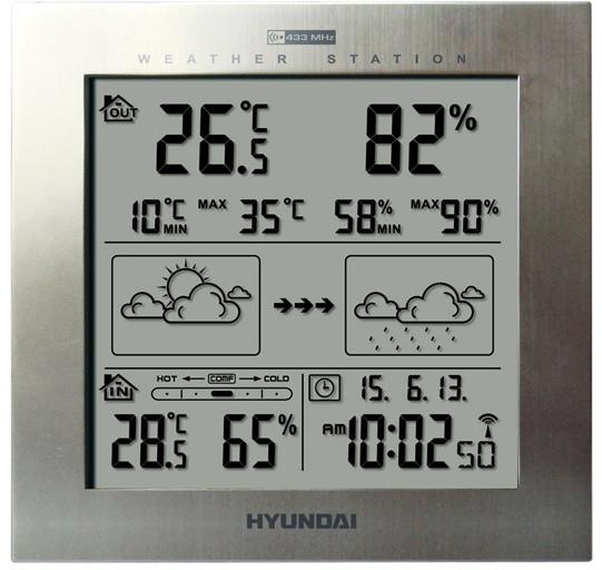 Hyundai WS 2244 M, stříbrná