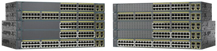 Cisco Catalyst 2960-Plus 24PC-L