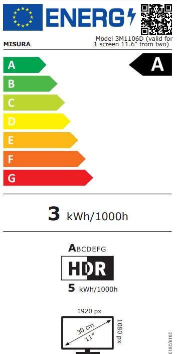 Energetický štítek A