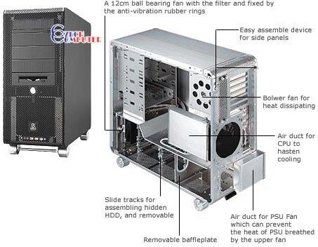 LIAN LI PC-V1000B Plus - Middletower