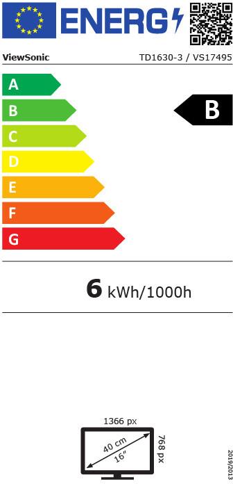 Energetický štítek B
