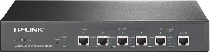 TP-LINK TL-R480T+, SMB router