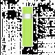 MiPow Power Tube 3000 Lightning - zelená