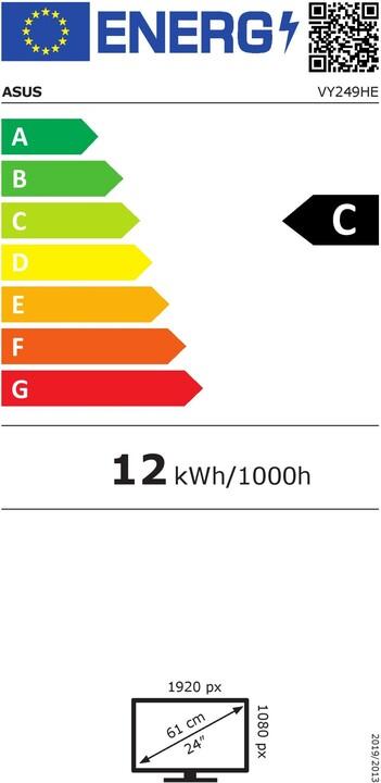 Energetický štítek C