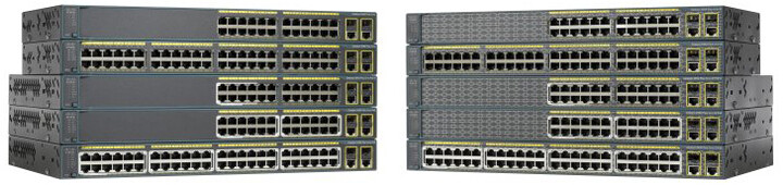 Cisco Catalyst 2960-Plus 24TC-S