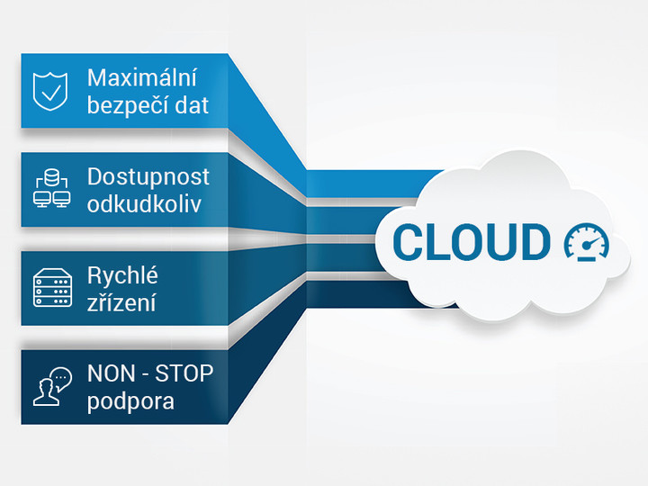 Virtuální Server AlgoCloud ''Výkon'' Linux na 3 měsíce