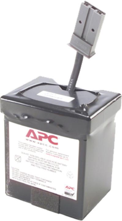 APC Battery replacement kit RBC29