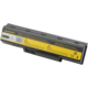 Patona baterie pro ACER, ASPIRE 4310/4520/5735 11,1V 8800mAh