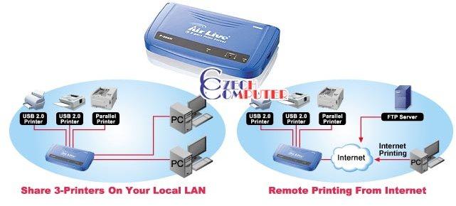 OvisLink eLive P203N 1xparalel, 2xUSB printer server