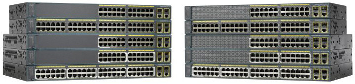Cisco Catalyst 2960-Plus 24LC-S
