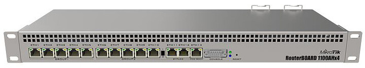 Mikrotik RouterBOARD 1100AHx4