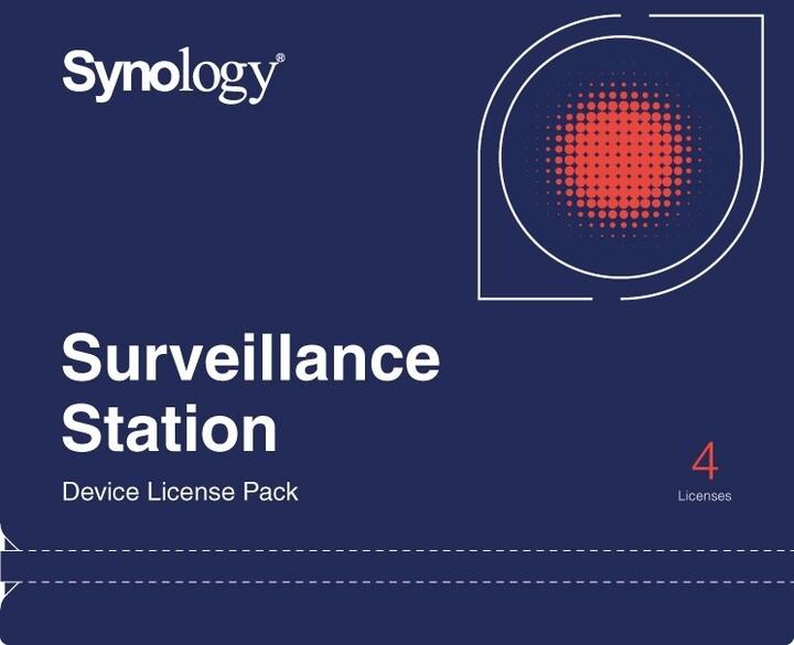Synology 4 další licence pro IP kameru