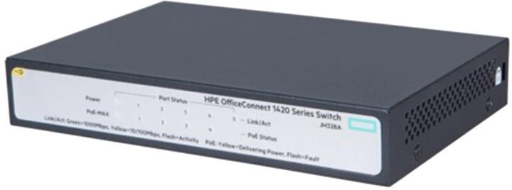HPE 1420 5G PoE+