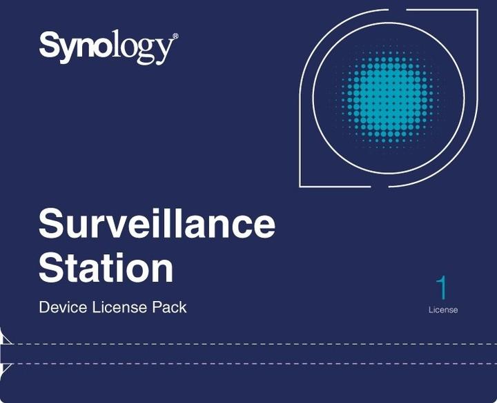 Synology další licence pro IP kameru