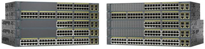 Cisco Catalyst 2960-Plus 48PST-L
